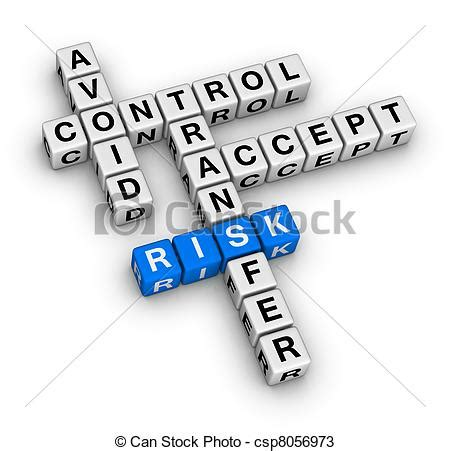 IREM Store Risk Management Courses