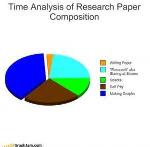 Average length of research paper